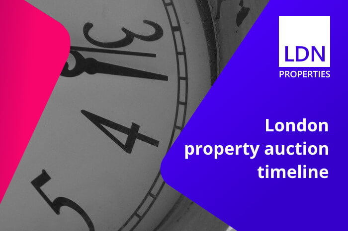 Timeline of London property auctions